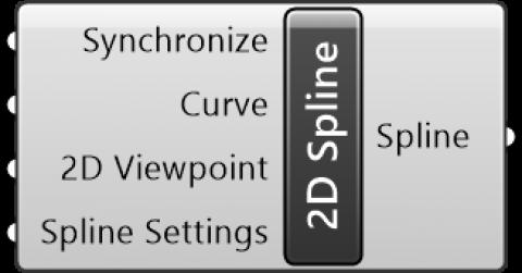 2D Spline