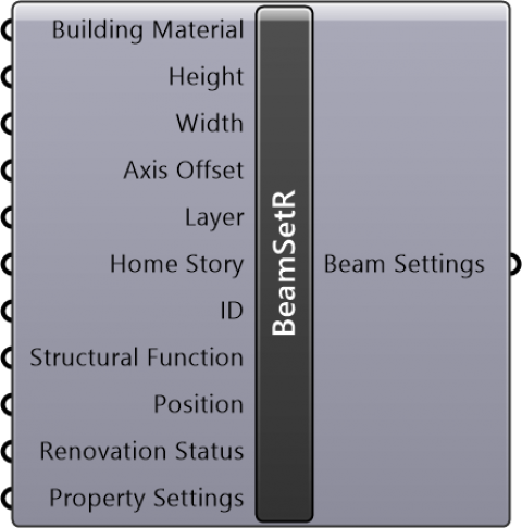 Beam Settings Rectangular