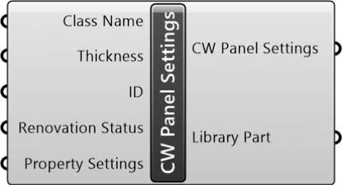 CW Panel Settings