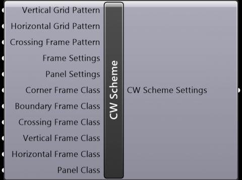 CW Scheme
