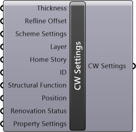 CW Settings
