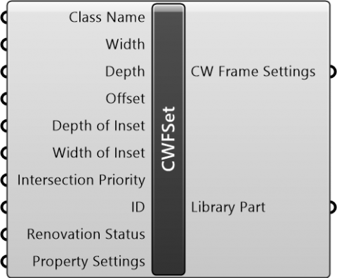 CW Frame Settings