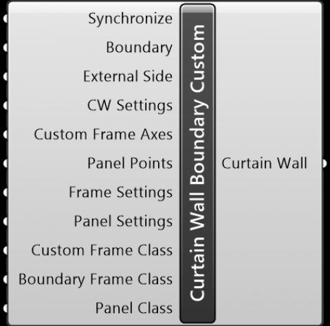 Curtain Wall Boundary Custom