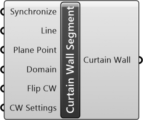Curtain Wall Segment