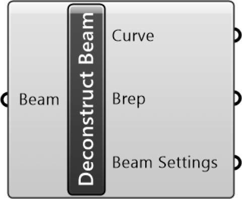 Deconstruct Beam