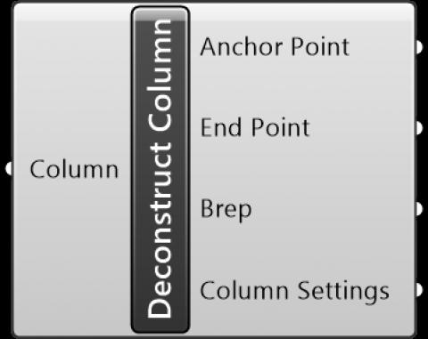 Deconstruct Column