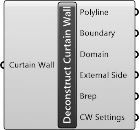 Deconstruct Curtain Wall