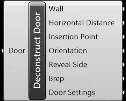 Deconstruct Door
