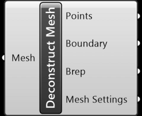 Deconstruct Mesh