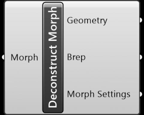 Deconstruct Morph
