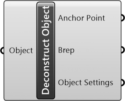 Deconstruct Object