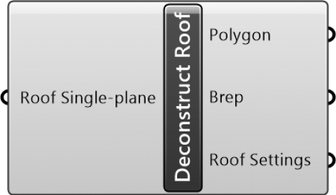 Deconstruct Roof