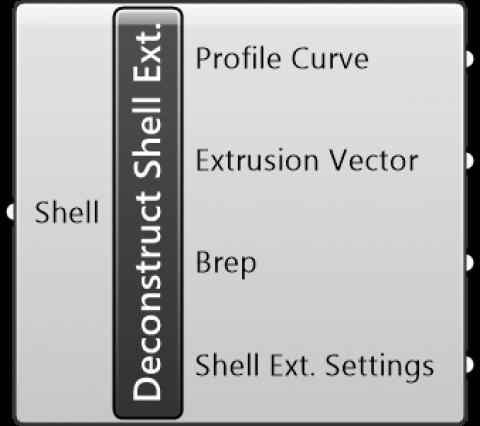 Deconstruct Shell Ext.