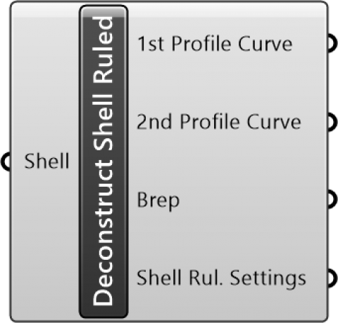 Deconstruct Shell Ruled