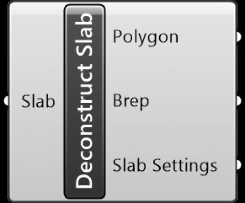 Deconstruct Slab