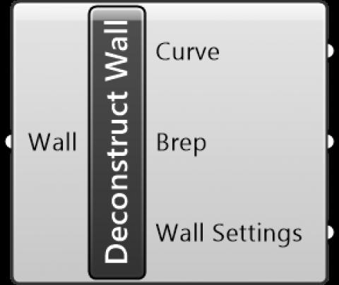 Deconstruct Wall