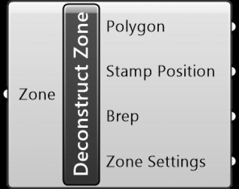 Deconstruct Zone