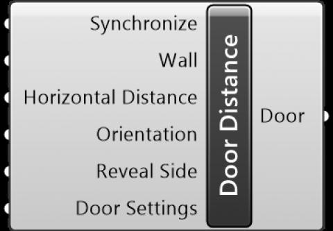 Door Distance