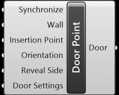 Door Point