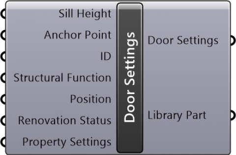 Door Settings