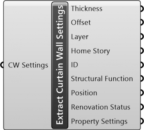 Extract Curtain Wall Settings