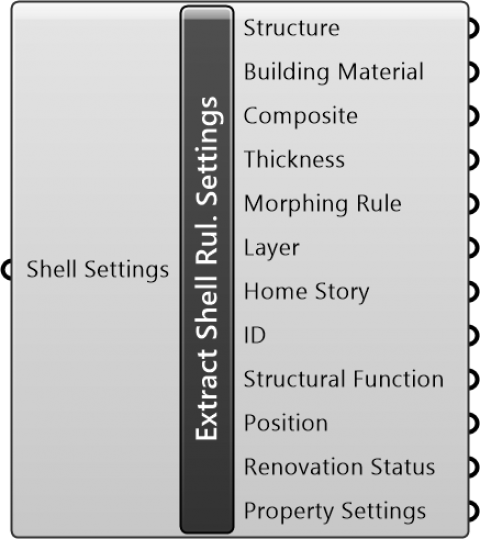 Extract Shell Rul. Settings
