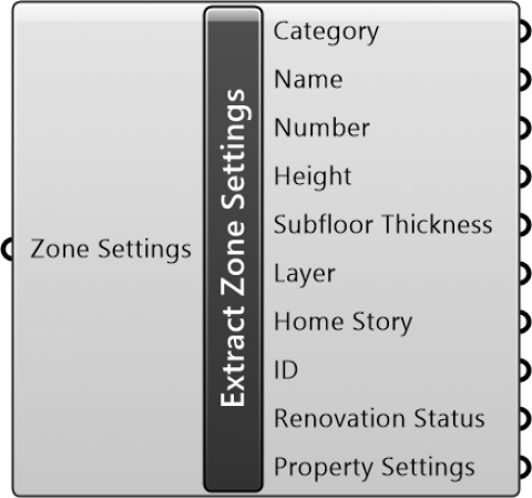 Extract Zone Settings