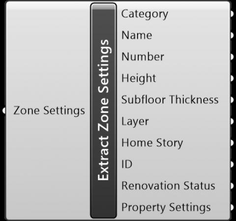 Extract Zone Settings