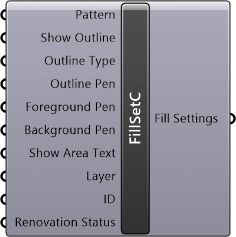 Fill Settings Cover