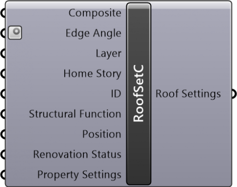 Roof Settings Composite