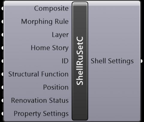 Shell Ruled Settings Composite
