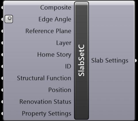 Slab Settings Composite