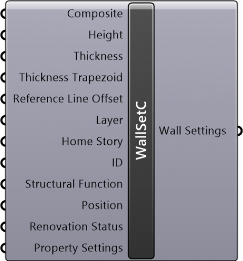 Wall Settings Composite(Geometry Method=Trapezoid / Reference Line Location=Outside Face or Core Outside)