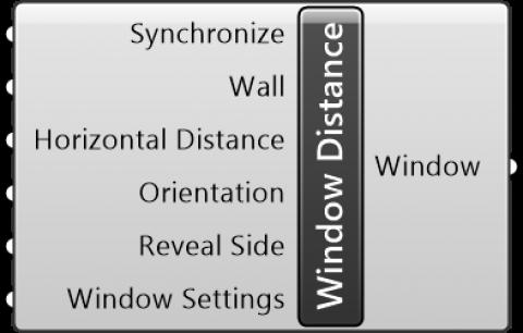 Window Distance
