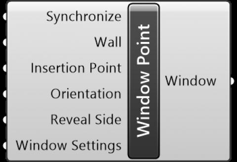 Window Point