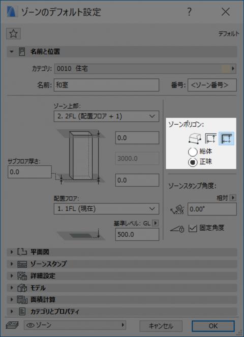 ゾーンの図形作成法